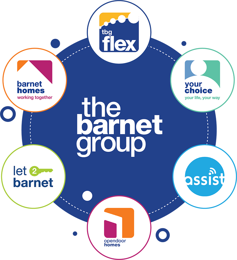 Image result for barnet group